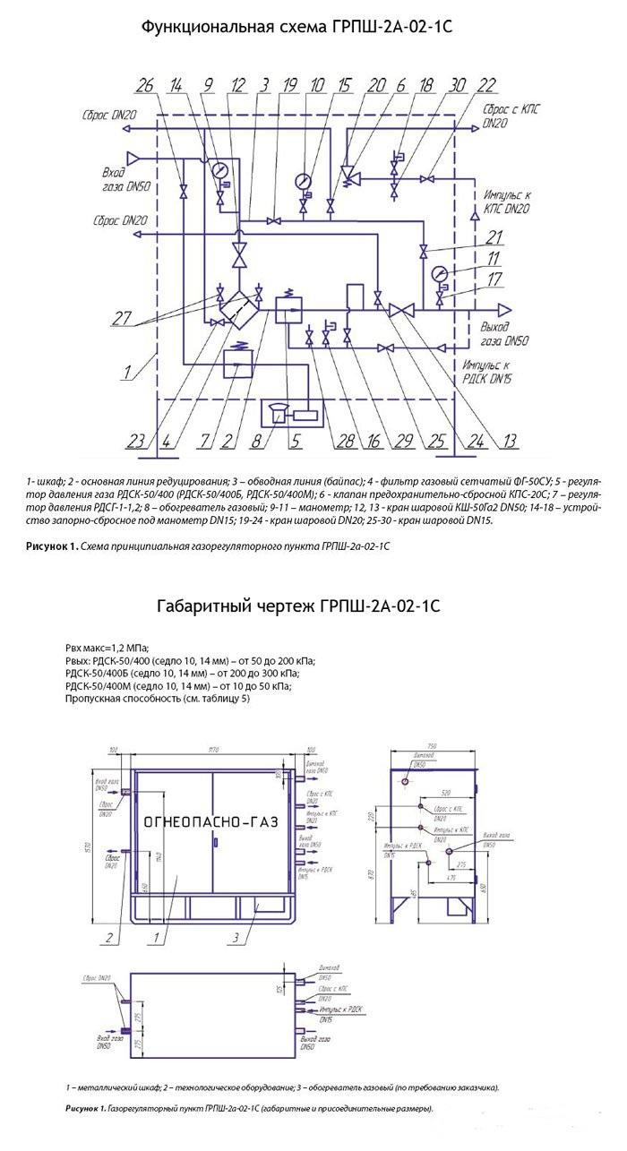 Клапан рабочий к регулятору РДСК-50400