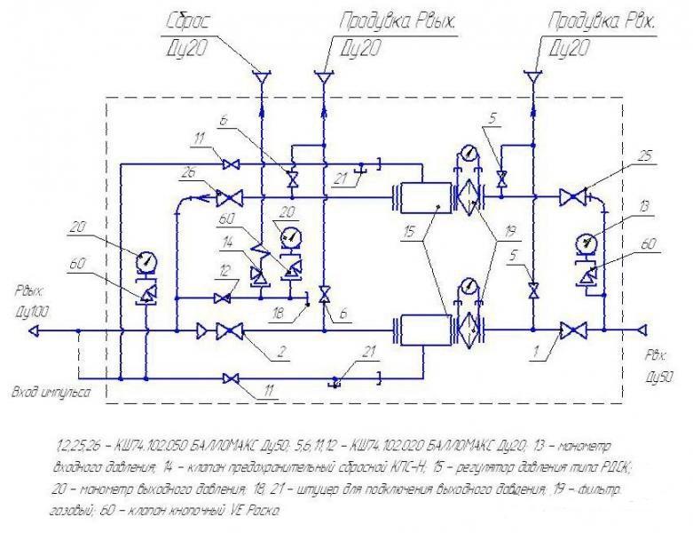 ГРПШ-03БМ-2У1-СГ (с основной и резервной линиями редуцирования на базе регуляторов РДСК-50 БМ, с изм