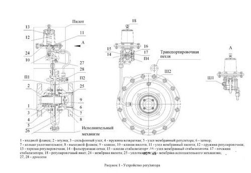 Клапан отсечной РДГ-80